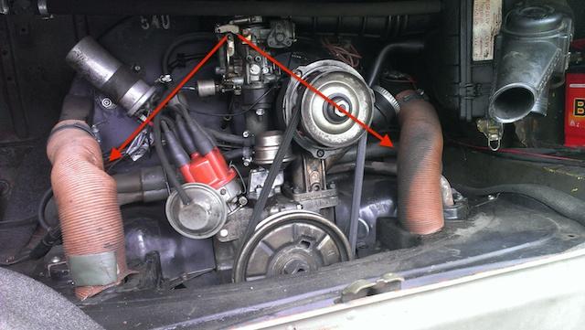 Unterschied Limbach Industriemotor und VW Bus Motor