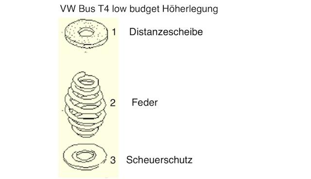 VW Bus T4 Fahrwerk höher legen low budget Lösung mit dem Bus Checker