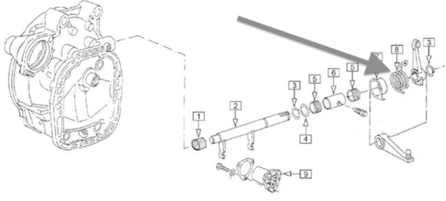 VW Bus T3 Getriebe bis 1986 nicht lieferbare Ersatzteile