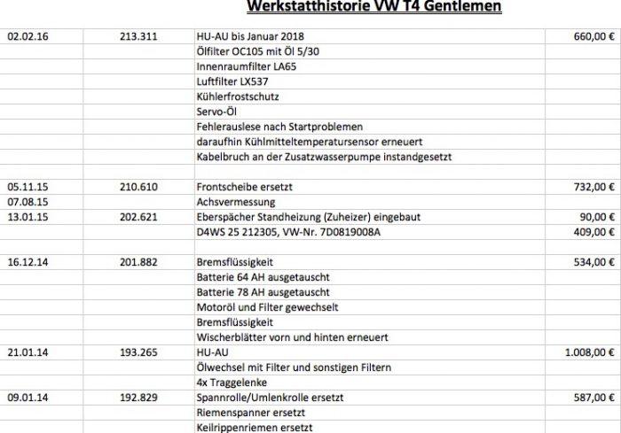 T4 Wertanlage Servicehistorie 1 von 3