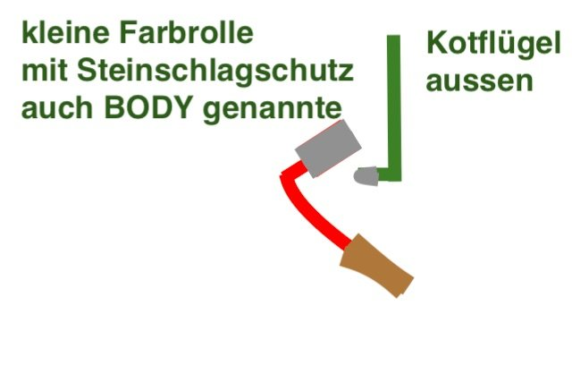 Scharfe Kante des Kotflügels per Auftrag Steinschlagschutz brechen