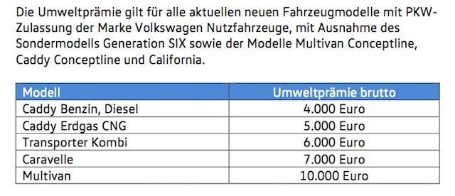 Staffelung Umweltpraemie Volkswagen Nutzfahrzeuge © Pressemitteilung VW AG