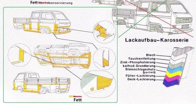 T3 DoKa Konservierungsplan Mike Sanders Empfehlung BusChecker